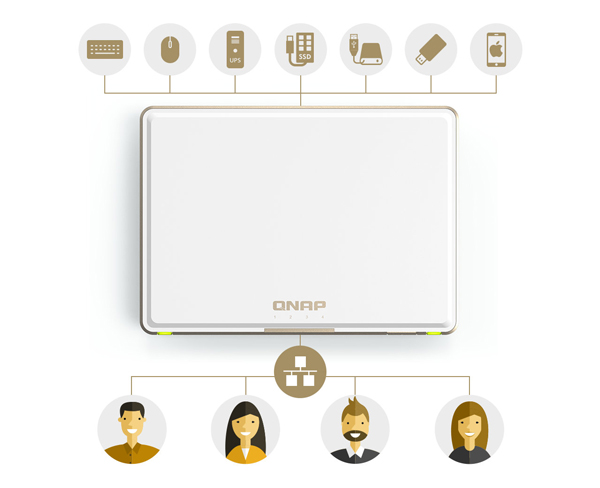 Le NAS est un outil familial qui s'adapte aux usages et surtout aux périphériques de toute la famille