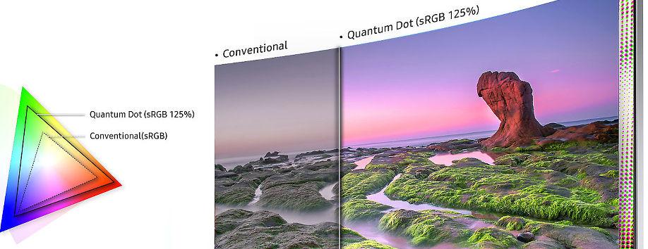 L'écran U32H850UMU Quantum Dot couvre 125% de l'espace sRGB !