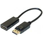 Convertisseur passif DisplayPort 1.2 vers HDMI 2.0
