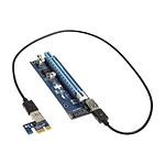 Kolink kit riser PCI-Express 1x vers 16x (SATA)