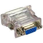 Sapphire - Adaptateur DVI-I/VGA