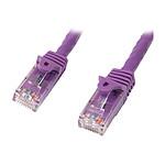 Cable RJ45 Cat 5e U/UTP (violet) - 10 m