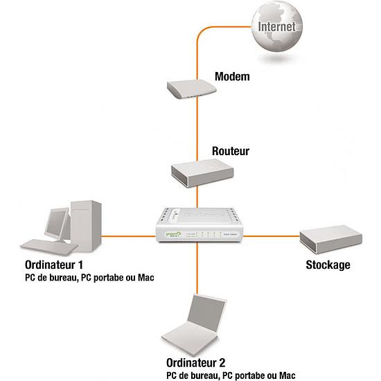 Switch et Commutateur D-Link DGS-1005D rev. H1 - Autre vue