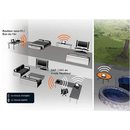 Point d'accès Wi-Fi D-Link DAP-1360 - Point d'accès / répéteur wifi N300 - Autre vue
