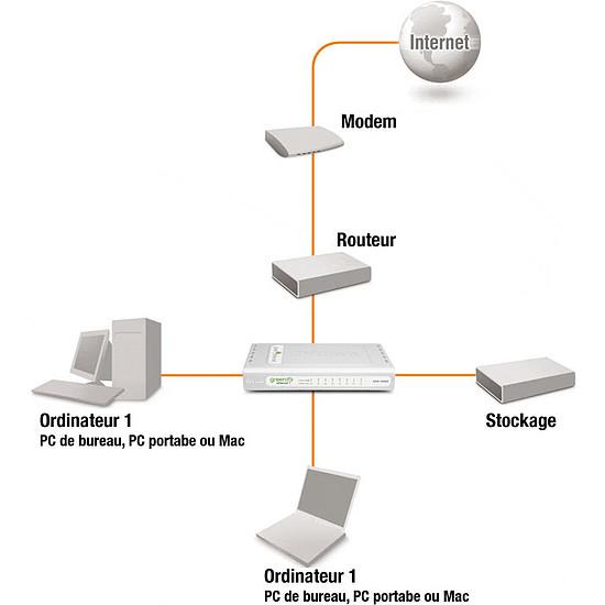 Switch et Commutateur D-Link Pack de 2 switch DGS-1008D - Autre vue