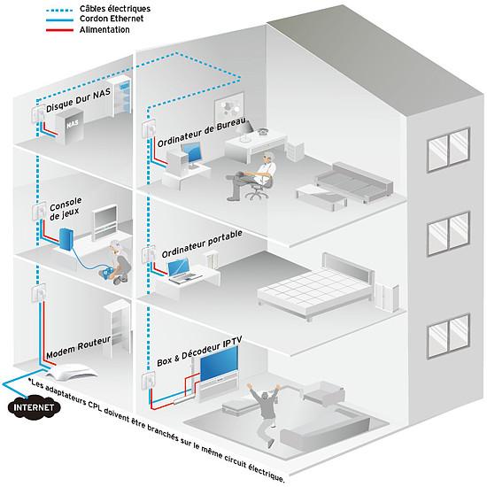 CPL TP-Link TL-PA4025P KIT - Pack 2 CPL600 2 ports Ethernet - Autre vue