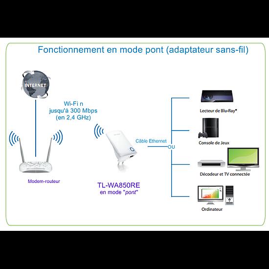 Répéteur Wi-Fi TP-Link TL-WA850RE - Répéteur Wifi N300 - Autre vue