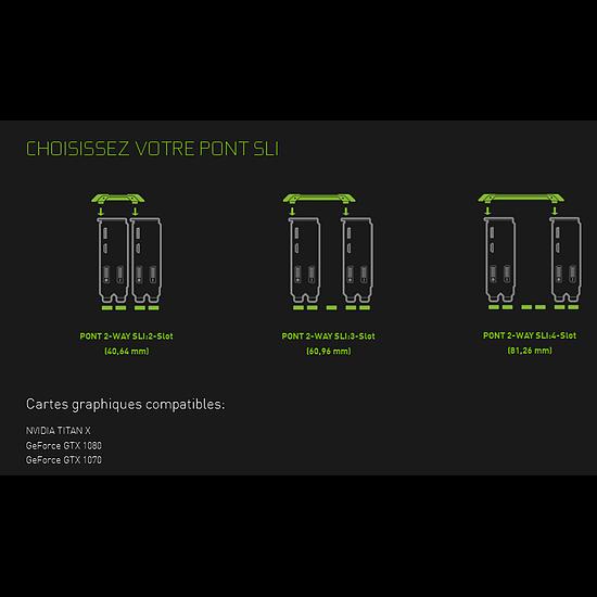Carte graphique NVIDIA Pont SLI HB (2 slots) - Autre vue
