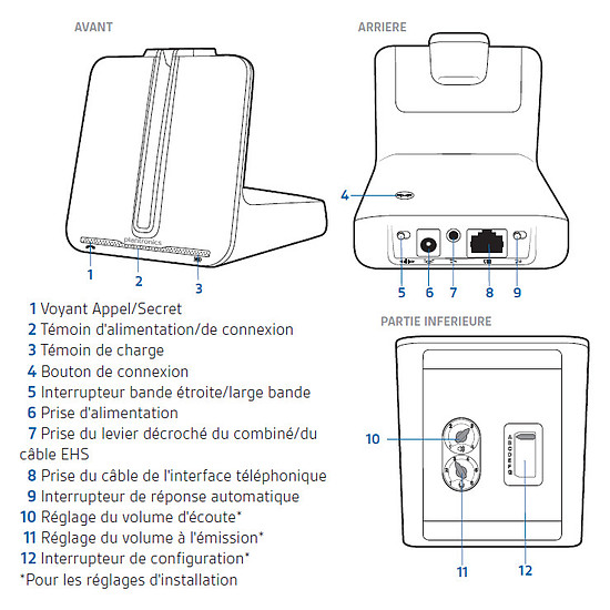 Casque téléphonie Plantronics CS540A Convertible - Autre vue