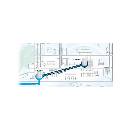 Point d'accès Wi-Fi Netgear ORBI AC2200 (RBK20) - système WiFi tribande - Autre vue
