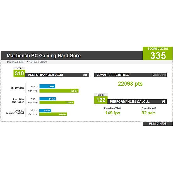 PC de bureau Materiel.net Hard Gore XII par Canard PC [ Win10 - PC Gamer ] - Autre vue