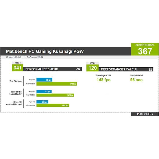 PC de bureau Materiel.net Kusanagi PGW [ Win10 - PC Gamer ] - Autre vue