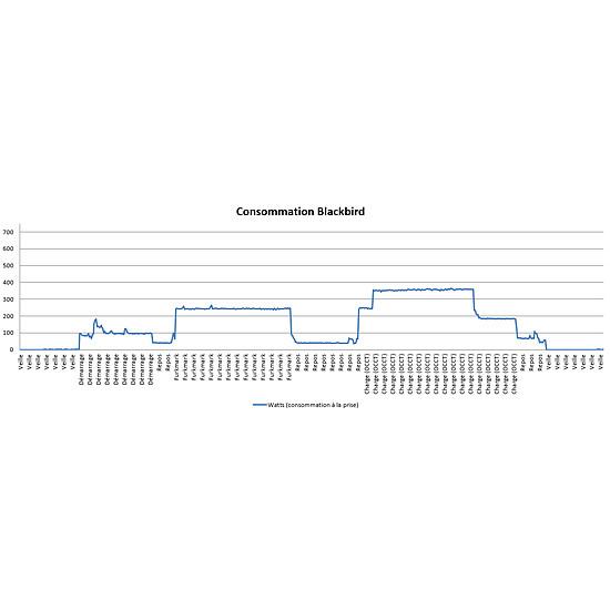PC de bureau Materiel.net Blackbird [ Win10 - PC Gamer ] - Autre vue