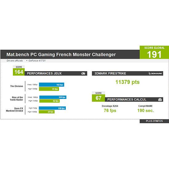 PC de bureau Materiel.net French Monster Challenger [ Win10 - PC Gamer ] - Autre vue