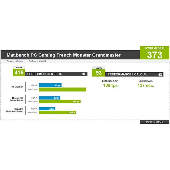 PC de bureau Materiel.net French Monster Grandmaster [ Win10 - PC Gamer ] - Autre vue