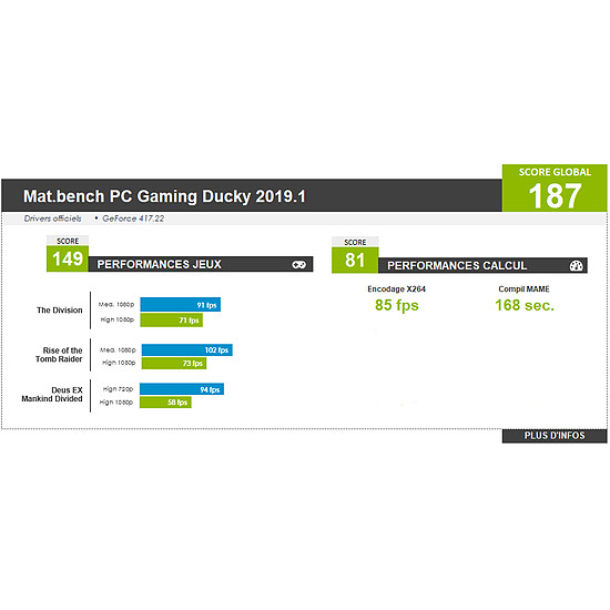 PC de bureau Materiel.net Ducky 2019.1 par Canard PC [ Win10 - PC Gamer ] - Autre vue