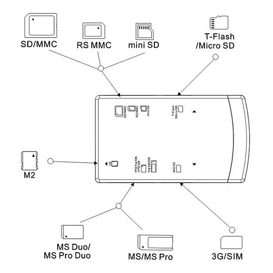 Lecteur de carte mémoire Advance CR-C602 - Autre vue