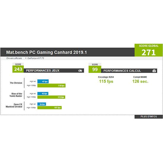 PC de bureau Materiel.net CanHard 2019.1 par Canard PC [ Win10 - PC Gamer ] - Autre vue