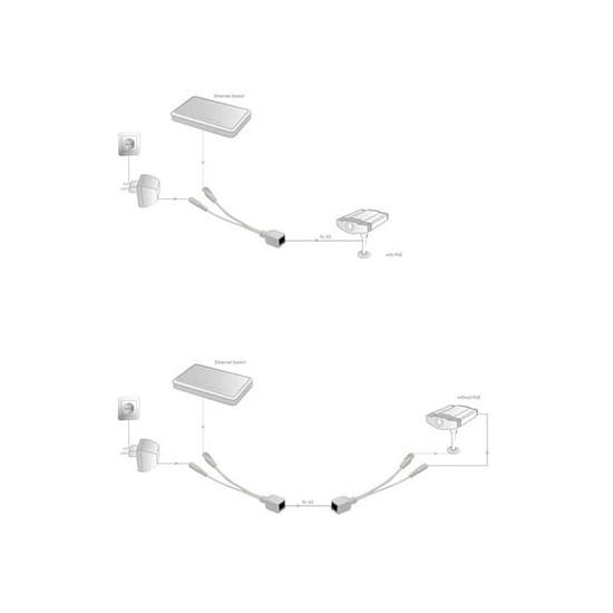 Connectique RJ45 Digitus DN-95001 Passive PoE cable kit - Autre vue