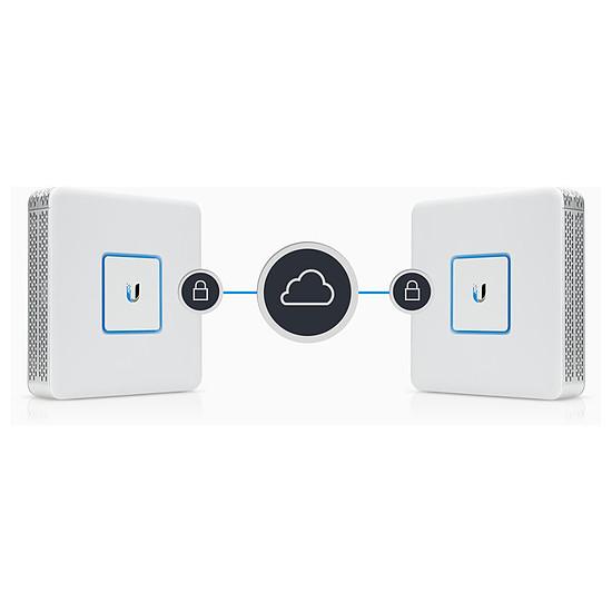 Routeur et modem Ubiquiti - Unifi Security Gateway - Autre vue