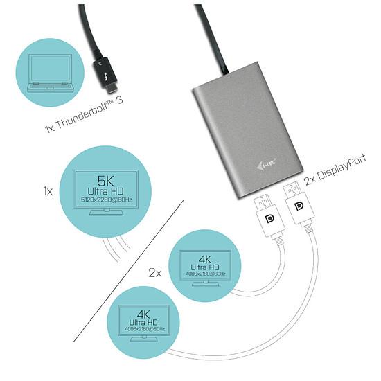 DisplayPort i-tec Thunderbolt 3 adaptateur vidéo double DP - Autre vue