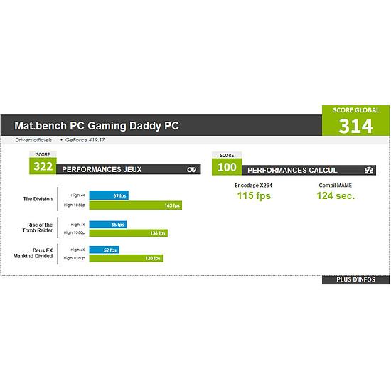 PC de bureau Materiel.net Daddy PC [ Win10 - PC Gamer ] - Autre vue