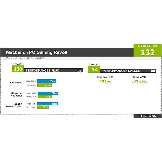 PC de bureau Materiel.net Revolt [ PC Gamer ] - Autre vue