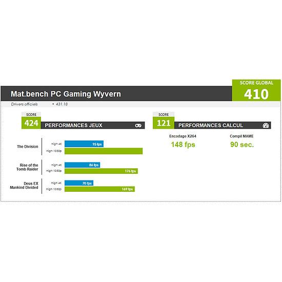 PC de bureau Materiel.net Wyvern [ Win10 - PC Gamer ] - Autre vue