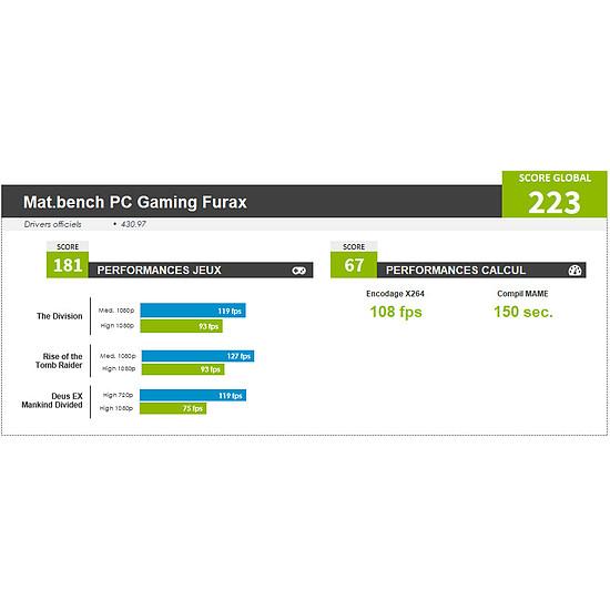 PC de bureau Materiel.net Furax [ PC Gamer ] - Autre vue