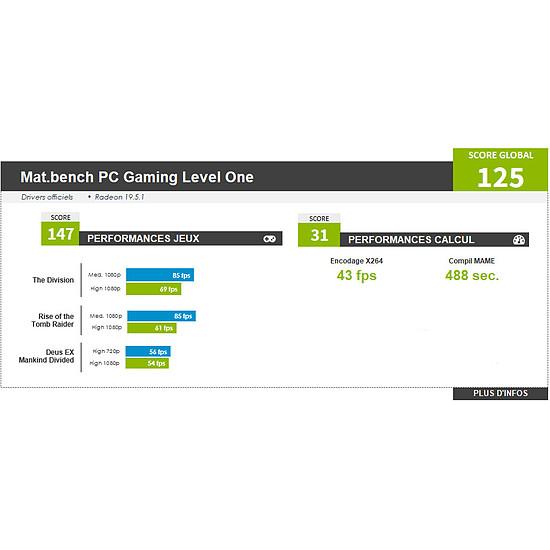PC de bureau Materiel.net Level One 2019.3 par Canard PC [ Win10 - PC Gamer ] - Autre vue