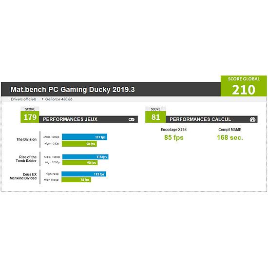 PC de bureau Materiel.net Ducky 2019.3 par Canard PC [ Win10 - PC Gamer ] - Autre vue