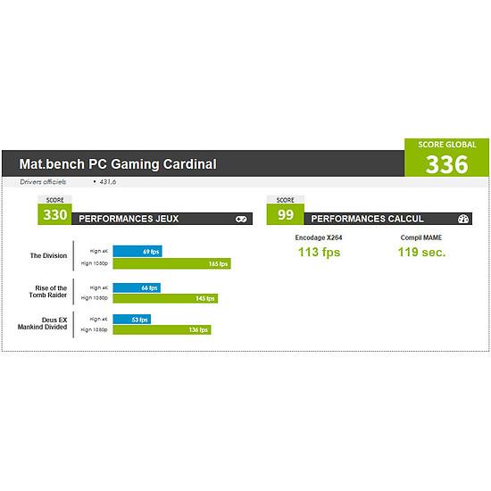 PC de bureau Materiel.net Cardinal [ Win10 - PC Gamer ] - Autre vue