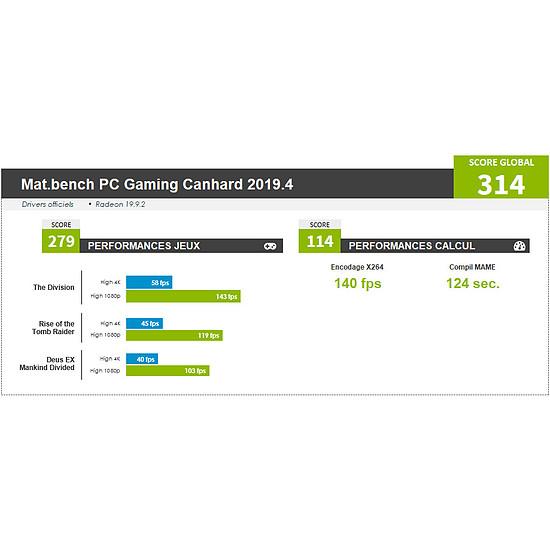 PC de bureau Materiel.net CanHard 2019.4 par Canard PC [ Win10 - PC Gamer ] - Autre vue