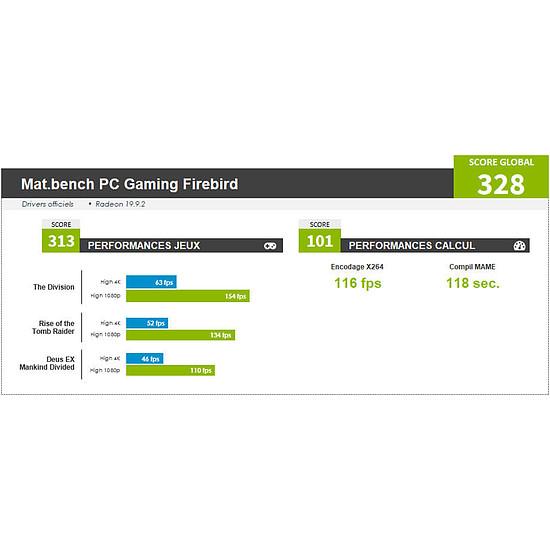 PC de bureau Materiel.net Firebird [ PC Gamer ] - Autre vue