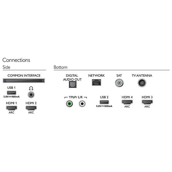 TV Philips 50PUS7394 - TV 4K UHD HDR - 126 cm - Autre vue
