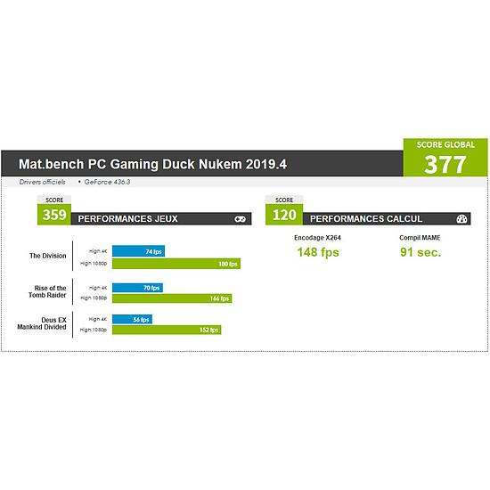 PC de bureau Materiel.net Duck Nukem 2019.4 par Canard PC [ Win10 - PC Gamer ] - Autre vue