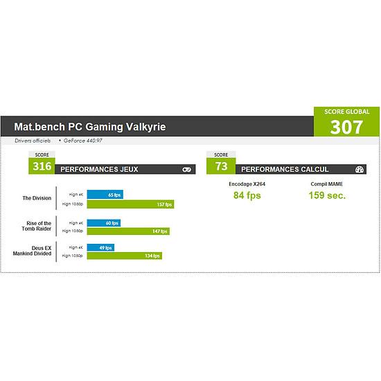 PC de bureau Materiel.net Valkyrie [ PC Gamer ] - Autre vue