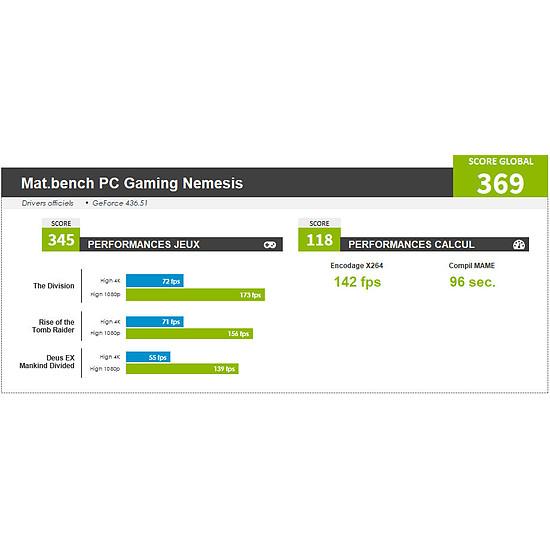 PC de bureau Materiel.net Nemesis [ Win10 - PC Gamer ] - Autre vue