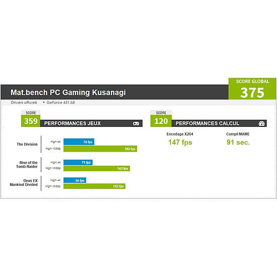 PC de bureau Materiel.net Kusanagi [ Win10 - PC Gamer ] - Autre vue