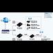Switch et Commutateur TP-Link Injecteur PoE TL-POE150S - Autre vue